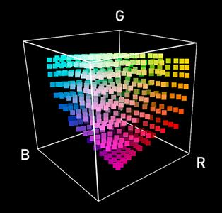 Cube Visualisation Kodak