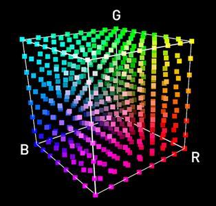 Cube Visualisation sRGB