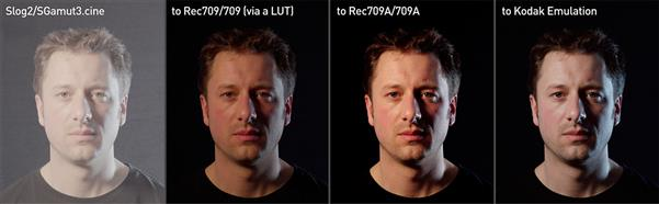 LUT examples